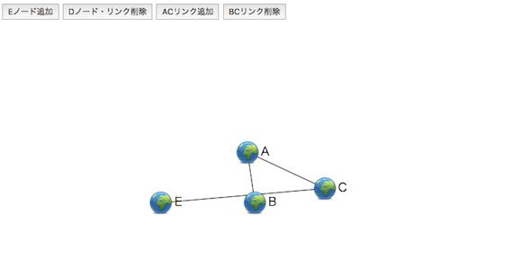 globe Force