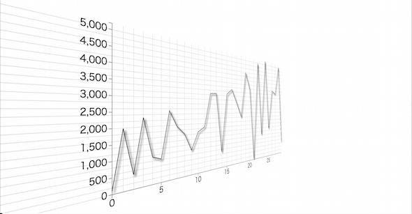 css 3d line chart