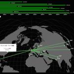 1798年〜1891年におけるロンドンまでの情報伝達速度