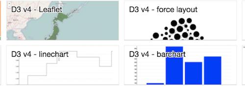 D3.js ver.4 example