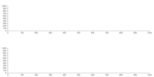 d3.js ver.4 axis update example
