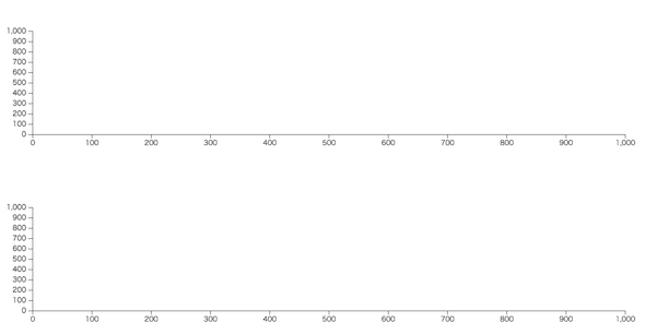 d3.js ver.4 axis update example