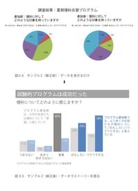 Google流 資料作成術 サンプル2
