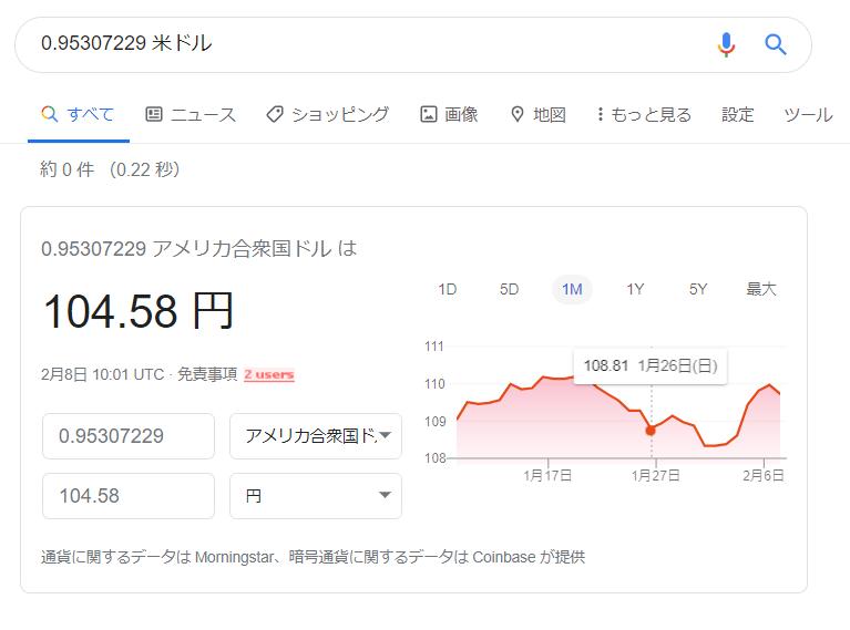 1ヶ月の収益予測(日本円)